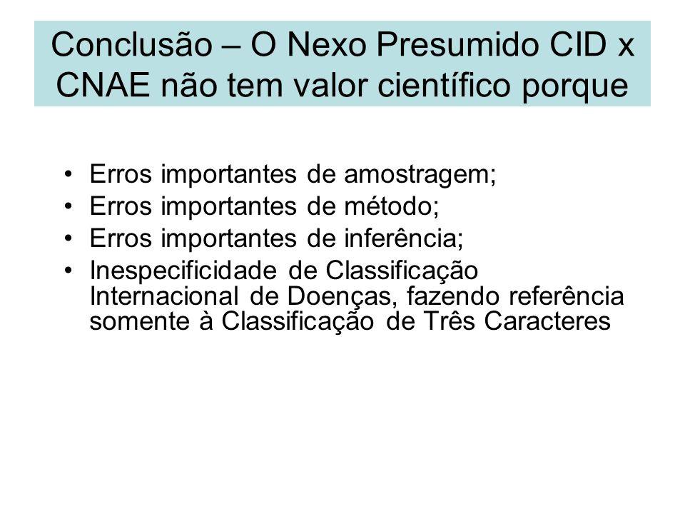 Conclusão – O Nexo Presumido CID x CNAE não tem valor científico porque Erros importantes de amostragem; Erros importantes de método; Erros importante