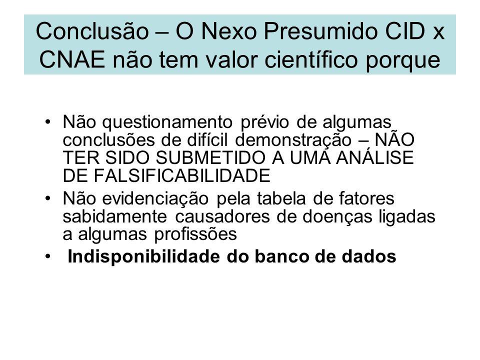 Conclusão – O Nexo Presumido CID x CNAE não tem valor científico porque Não questionamento prévio de algumas conclusões de difícil demonstração – NÃO