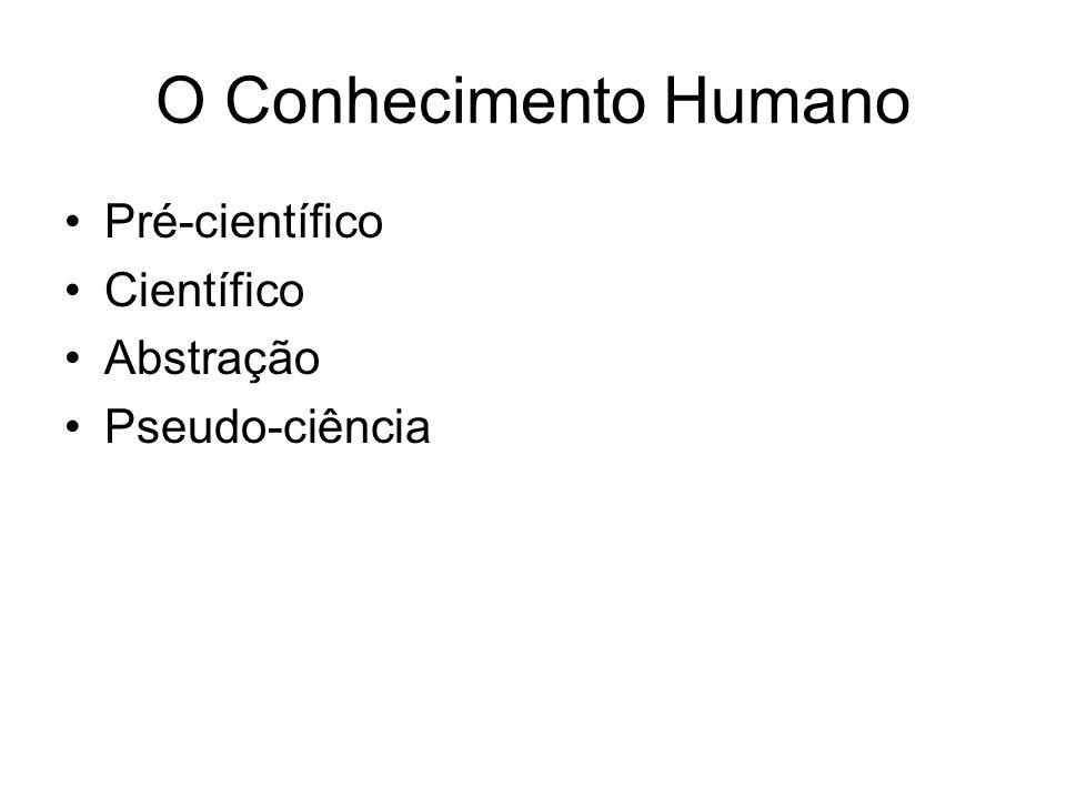 O Conhecimento Humano Pré-científico Científico Abstração Pseudo-ciência