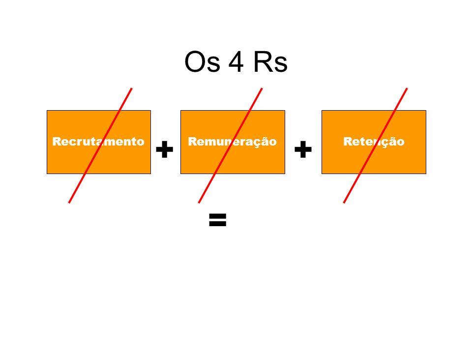 Os 4 Rs RecrutamentoRemuneraçãoRetenção ++ =