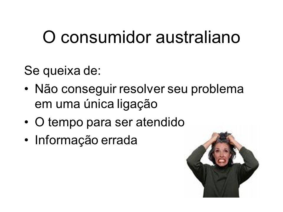 O consumidor australiano Se queixa de: Não conseguir resolver seu problema em uma única ligação O tempo para ser atendido Informação errada