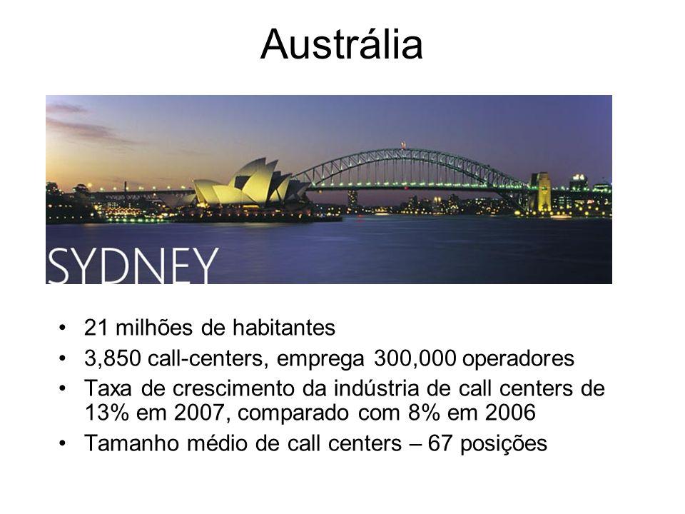 Austrália 21 milhões de habitantes 3,850 call-centers, emprega 300,000 operadores Taxa de crescimento da indústria de call centers de 13% em 2007, comparado com 8% em 2006 Tamanho médio de call centers – 67 posições