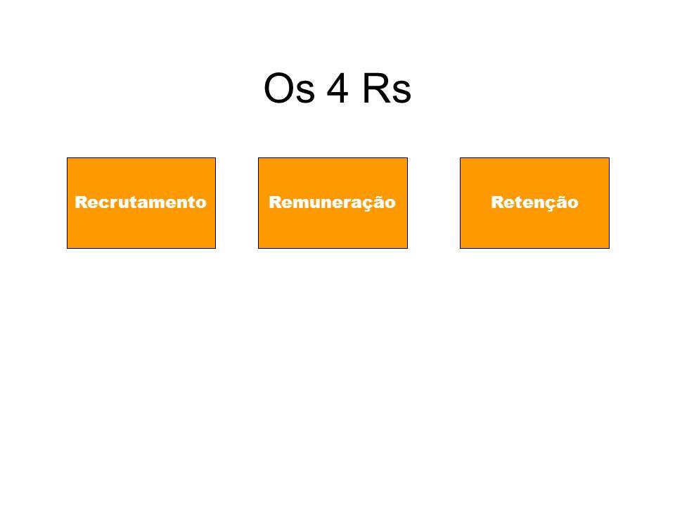 Os 4 Rs RecrutamentoRemuneraçãoRetenção