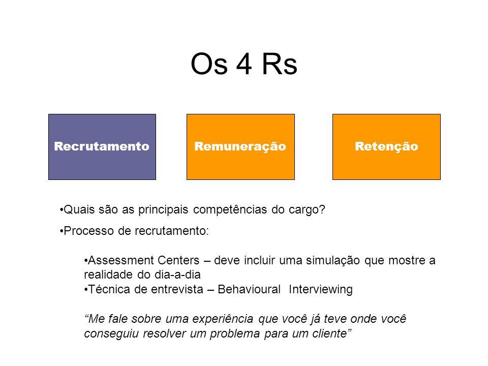 Os 4 Rs RecrutamentoRemuneraçãoRetenção Quais são as principais competências do cargo.