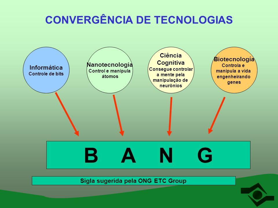 CONVERGÊNCIA DE TECNOLOGIAS Informática Controle de bits Nanotecnologia Control e manipula átomos Ciência Cognitiva Consegue controlar a mente pela ma