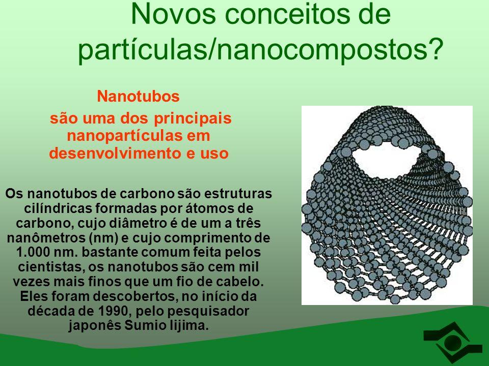 Novos conceitos de partículas/nanocompostos? Nanotubos são uma dos principais nanopartículas em desenvolvimento e uso Os nanotubos de carbono são estr