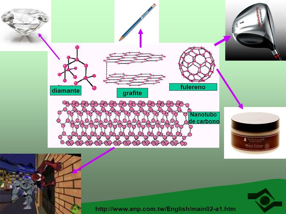http://www.anp.com.tw/English/main02-a1.htm diamante grafite fulereno Nanotubo de carbono