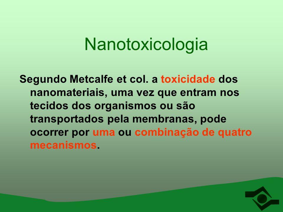 Nanotoxicologia Segundo Metcalfe et col. a toxicidade dos nanomateriais, uma vez que entram nos tecidos dos organismos ou são transportados pela membr