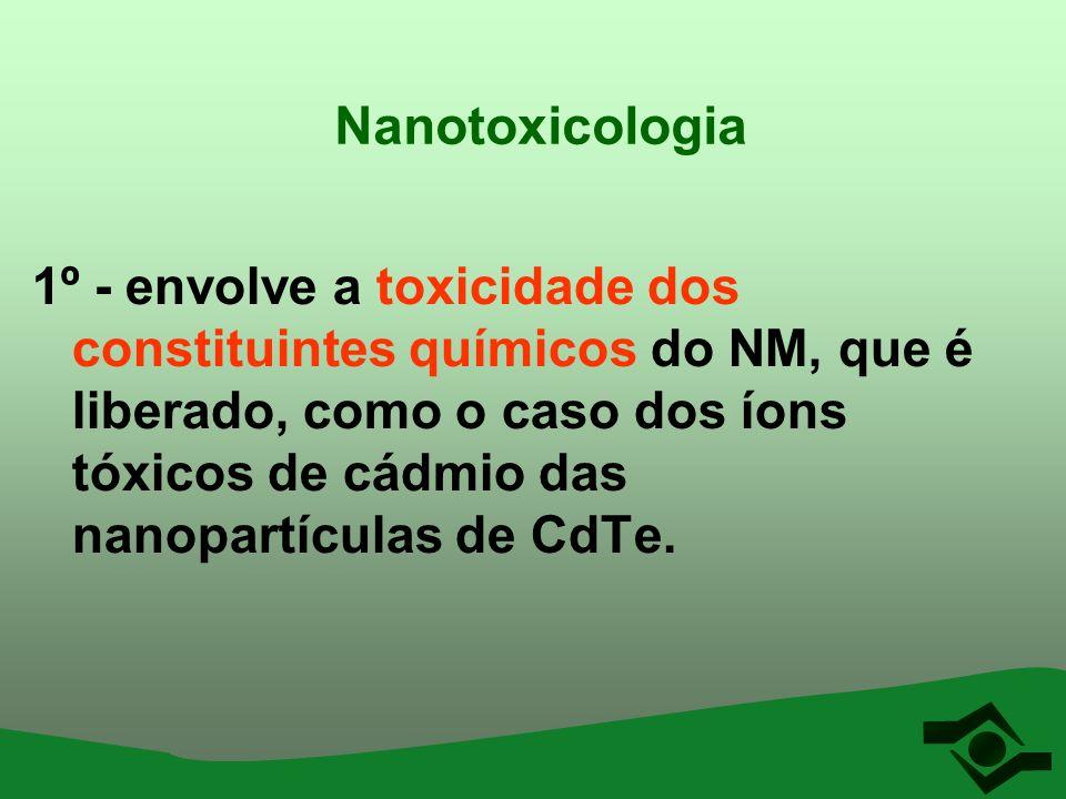 Nanotoxicologia 1º - envolve a toxicidade dos constituintes químicos do NM, que é liberado, como o caso dos íons tóxicos de cádmio das nanopartículas