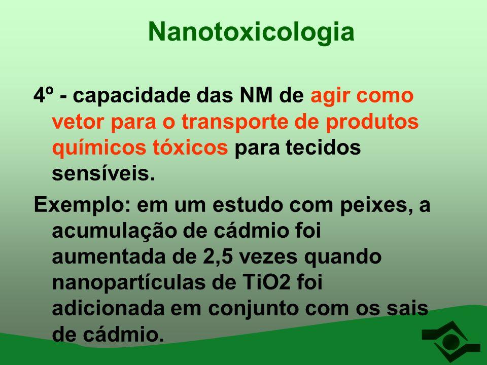 Nanotoxicologia 4º - capacidade das NM de agir como vetor para o transporte de produtos químicos tóxicos para tecidos sensíveis. Exemplo: em um estudo