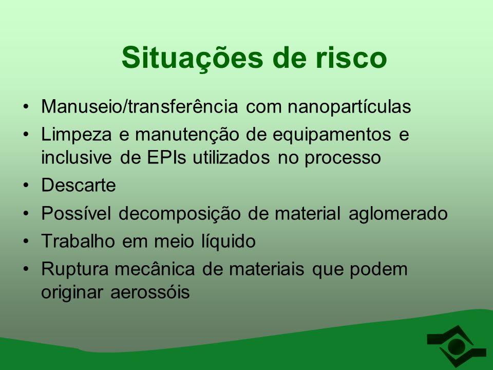 Situações de risco Manuseio/transferência com nanopartículas Limpeza e manutenção de equipamentos e inclusive de EPIs utilizados no processo Descarte
