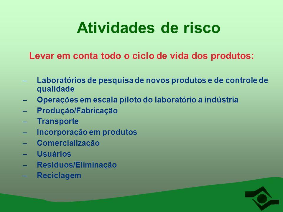 Atividades de risco Levar em conta todo o ciclo de vida dos produtos: –Laboratórios de pesquisa de novos produtos e de controle de qualidade –Operaçõe