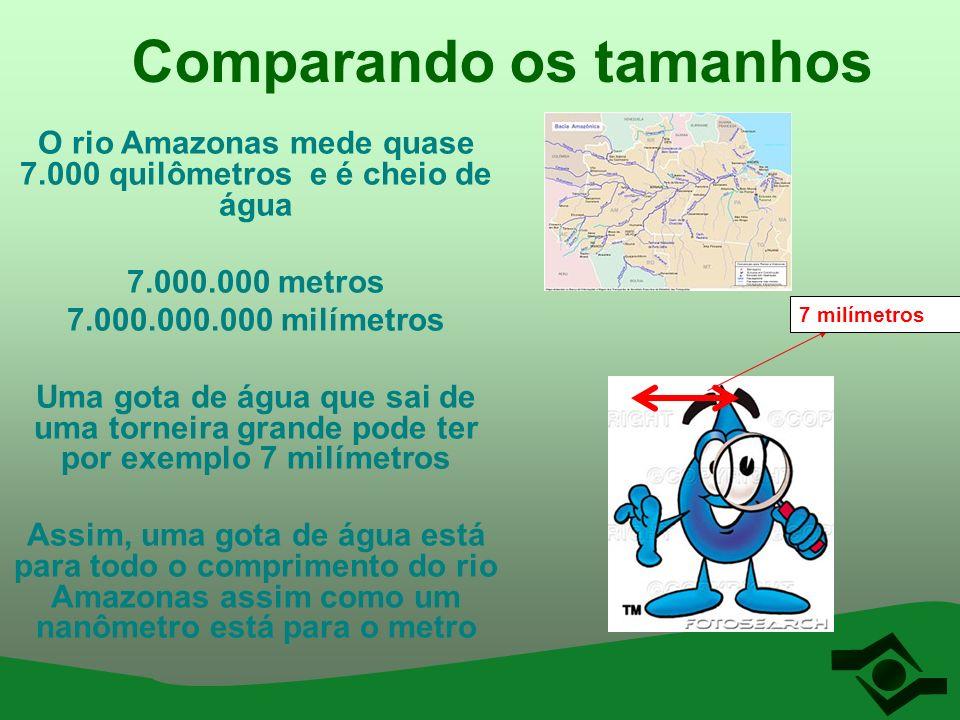 Comparando os tamanhos O rio Amazonas mede quase 7.000 quilômetros e é cheio de água 7.000.000 metros 7.000.000.000 milímetros Uma gota de água que sa