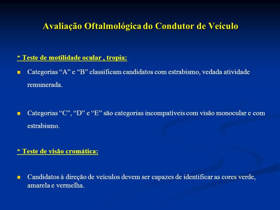Avaliação Oftalmológica do Condutor de Veículo * Teste de motilidade ocular, tropia: Categorias A e B classificam candidatos com estrabismo, vedada at