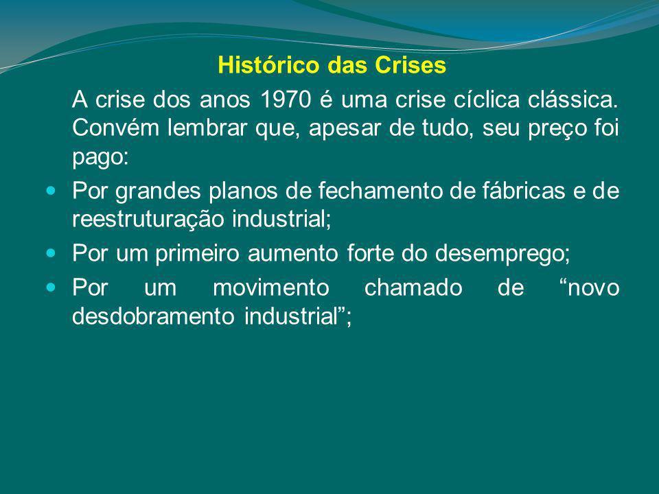 Histórico das Crises A crise dos anos 1970 é uma crise cíclica clássica.
