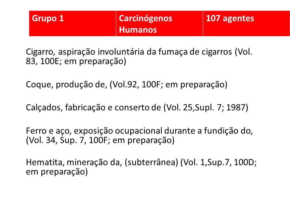 Cigarro, aspiração involuntária da fumaça de cigarros (Vol. 83, 100E; em preparação) Coque, produção de, (Vol.92, 100F; em preparação) Calçados, fabri