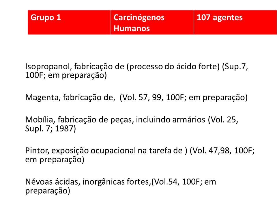 Isopropanol, fabricação de (processo do ácido forte) (Sup.7, 100F; em preparação) Magenta, fabricação de, (Vol. 57, 99, 100F; em preparação) Mobília,