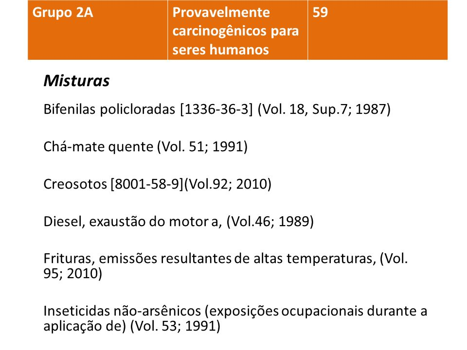 Misturas Bifenilas policloradas [1336-36-3] (Vol. 18, Sup.7; 1987) Chá-mate quente (Vol. 51; 1991) Creosotos [8001-58-9](Vol.92; 2010) Diesel, exaustã