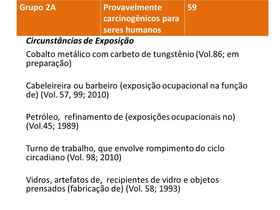 Circunstâncias de Exposição Cobalto metálico com carbeto de tungstênio (Vol.86; em preparação) Cabeleireira ou barbeiro (exposição ocupacional na funç