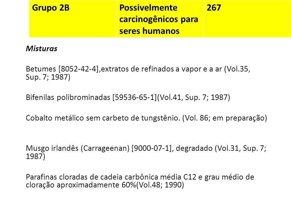 Grupo 2BPossivelmente carcinogênicos para seres humanos 267 Misturas Betumes [8052-42-4],extratos de refinados a vapor e a ar (Vol.35, Sup. 7; 1987) B