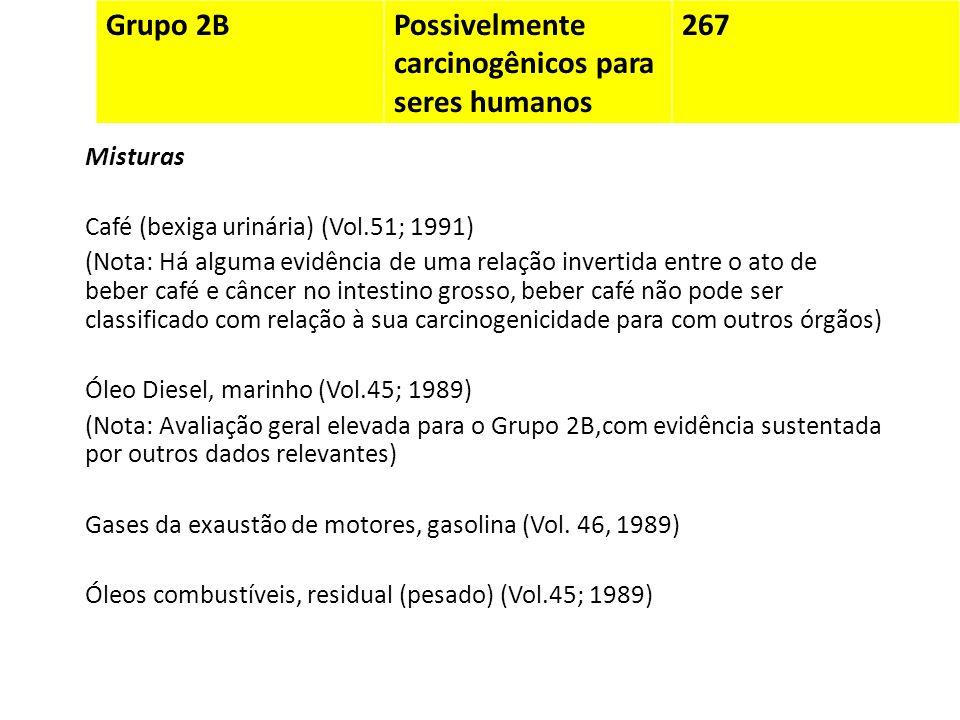 Grupo 2BPossivelmente carcinogênicos para seres humanos 267 Misturas Café (bexiga urinária) (Vol.51; 1991) (Nota: Há alguma evidência de uma relação i