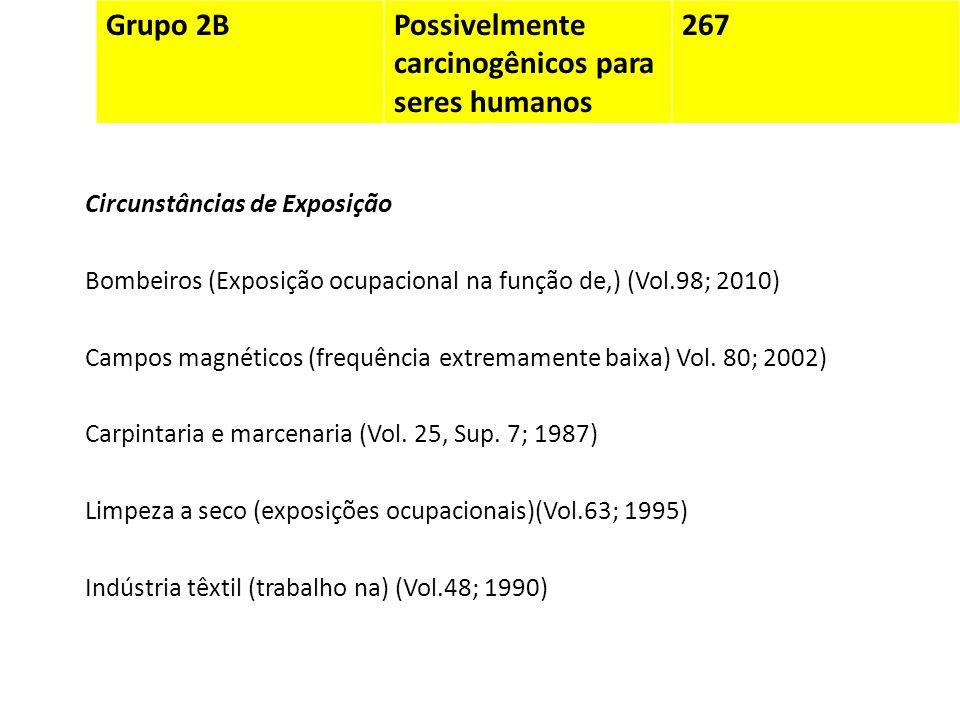 Grupo 2BPossivelmente carcinogênicos para seres humanos 267 Circunstâncias de Exposição Bombeiros (Exposição ocupacional na função de,) (Vol.98; 2010)