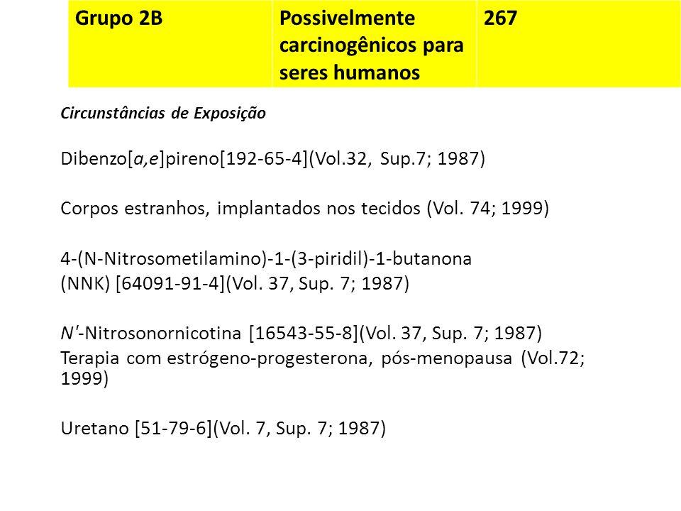 Grupo 2BPossivelmente carcinogênicos para seres humanos 267 Circunstâncias de Exposição Dibenzo[a,e]pireno[192-65-4](Vol.32, Sup.7; 1987) Corpos estra