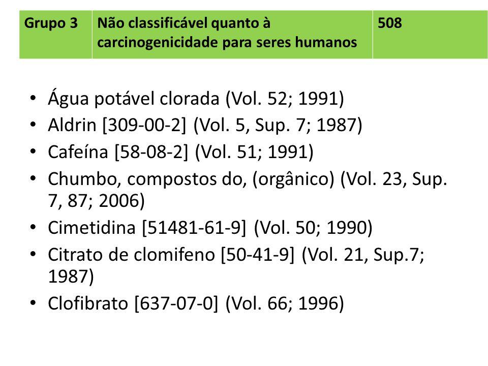 Grupo 3Não classificável quanto à carcinogenicidade para seres humanos 508 Água potável clorada (Vol. 52; 1991) Aldrin [309-00-2] (Vol. 5, Sup. 7; 198