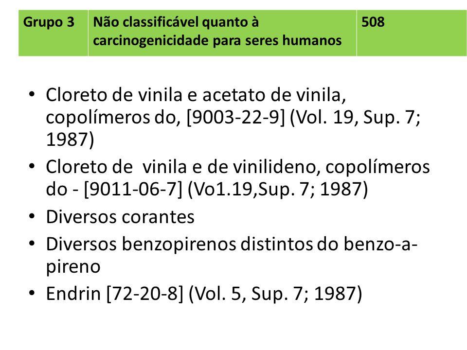 Grupo 3Não classificável quanto à carcinogenicidade para seres humanos 508 Cloreto de vinila e acetato de vinila, copolímeros do, [9003-22-9] (Vol. 19