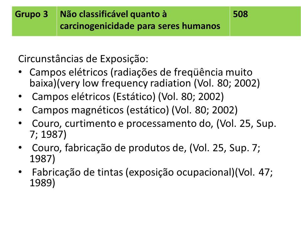 Grupo 3Não classificável quanto à carcinogenicidade para seres humanos 508 Circunstâncias de Exposição: Campos elétricos (radiações de freqüência muit