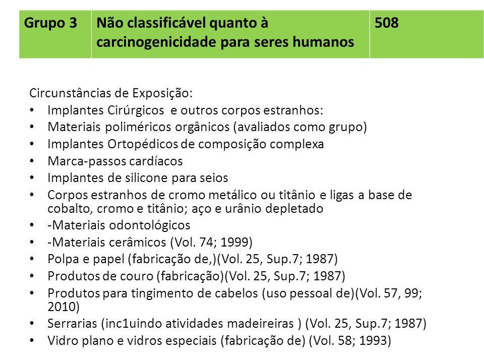 Grupo 3Não classificável quanto à carcinogenicidade para seres humanos 508 Circunstâncias de Exposição: Implantes Cirúrgicos e outros corpos estranhos