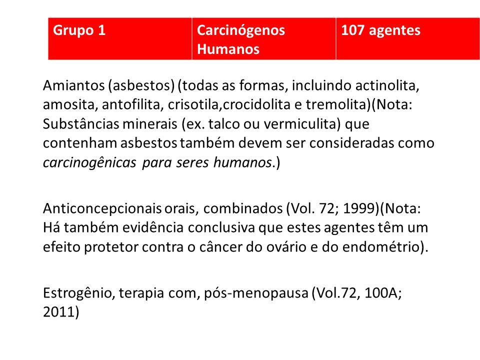 Amiantos (asbestos) (todas as formas, incluindo actinolita, amosita, antofilita, crisotila,crocidolita e tremolita)(Nota: Substâncias minerais (ex. ta