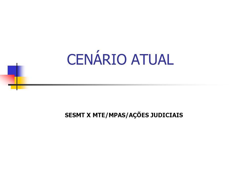 CENÁRIO ATUAL SESMT X MTE/MPAS/AÇÕES JUDICIAIS