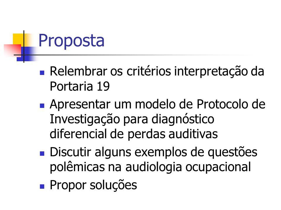 Proposta Relembrar os critérios interpretação da Portaria 19 Apresentar um modelo de Protocolo de Investigação para diagnóstico diferencial de perdas auditivas Discutir alguns exemplos de questões polêmicas na audiologia ocupacional Propor soluções
