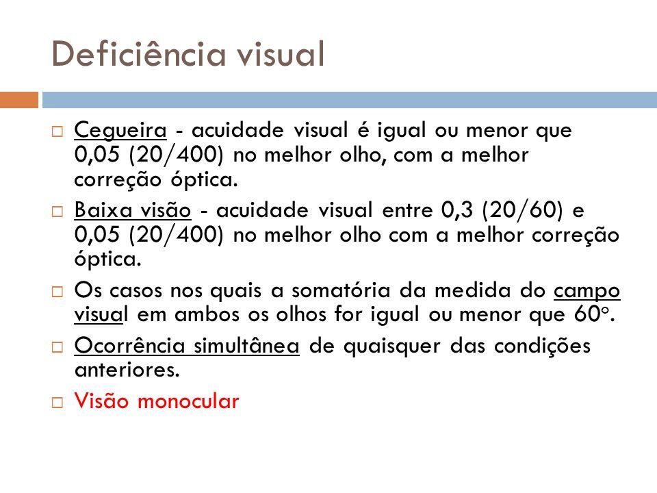 Deficiência visual Cegueira - acuidade visual é igual ou menor que 0,05 (20/400) no melhor olho, com a melhor correção óptica. Baixa visão - acuidade