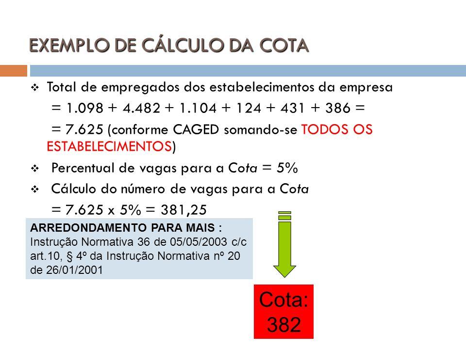 Total de empregados dos estabelecimentos da empresa = 1.098 + 4.482 + 1.104 + 124 + 431 + 386 = = 7.625 (conforme CAGED somando-se TODOS OS ESTABELECI