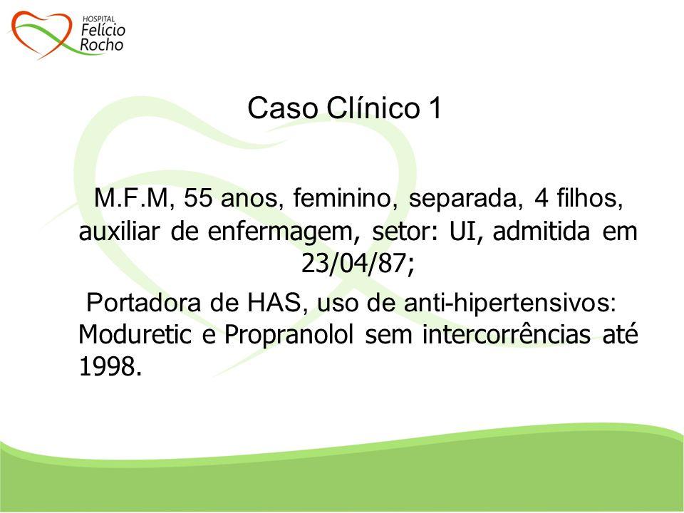 Caso Clínico 1 C Caso Clínico 1 M.F.M, 55 anos, feminino, separada, 4 filhos, auxiliar de enfermagem, setor: UI, admitida em 23/04/87; Portadora de HA