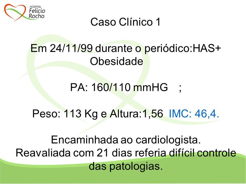 Caso Clínico 1 Em 24/11/99 durante o periódico:HAS+ Obesidade PA: 160/110 mmHG; Peso: 113 Kg e Altura:1,56 IMC: 46,4. Encaminhada ao cardiologista. Re
