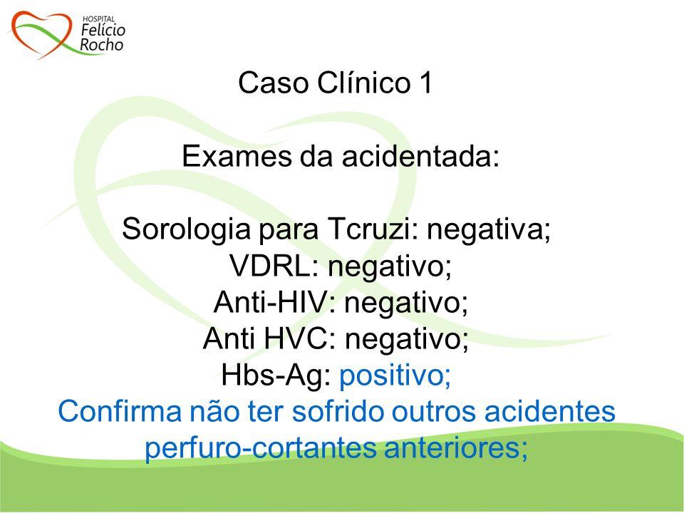 Caso Clínico 1 Exames da acidentada: Sorologia para Tcruzi: negativa; VDRL: negativo; Anti-HIV: negativo; Anti HVC: negativo; Hbs-Ag: positivo; Confir