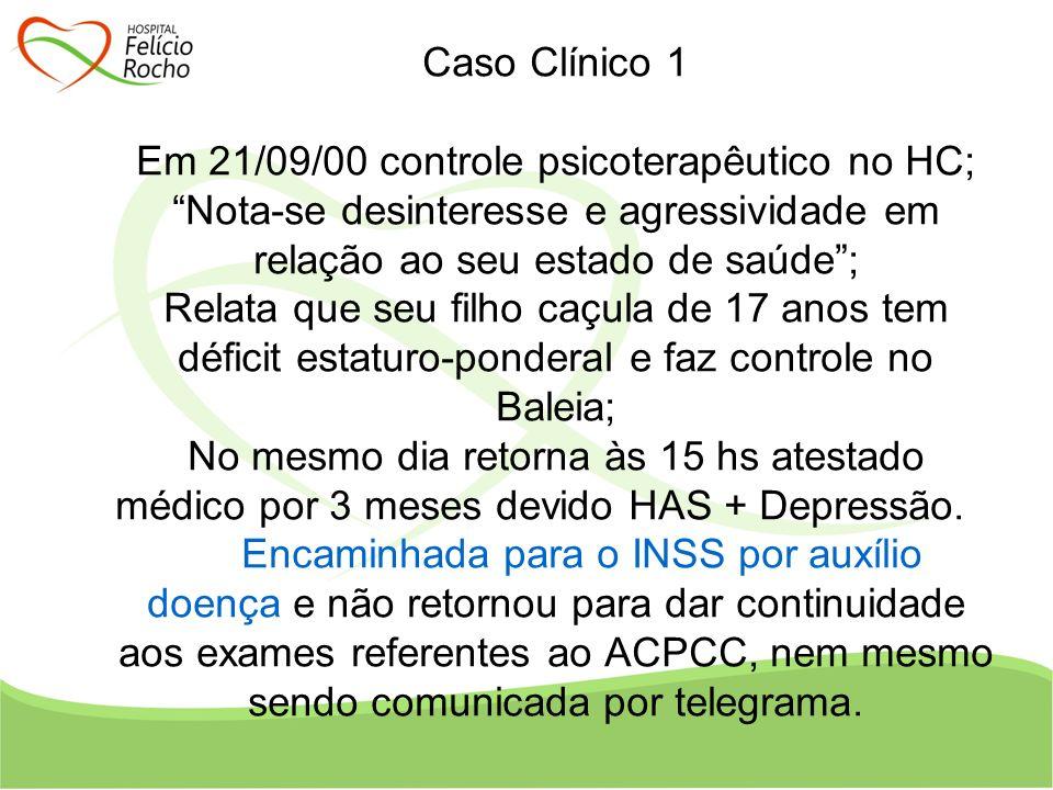 Caso Clínico 1 Em 21/09/00 controle psicoterapêutico no HC; Nota-se desinteresse e agressividade em relação ao seu estado de saúde; Relata que seu fil