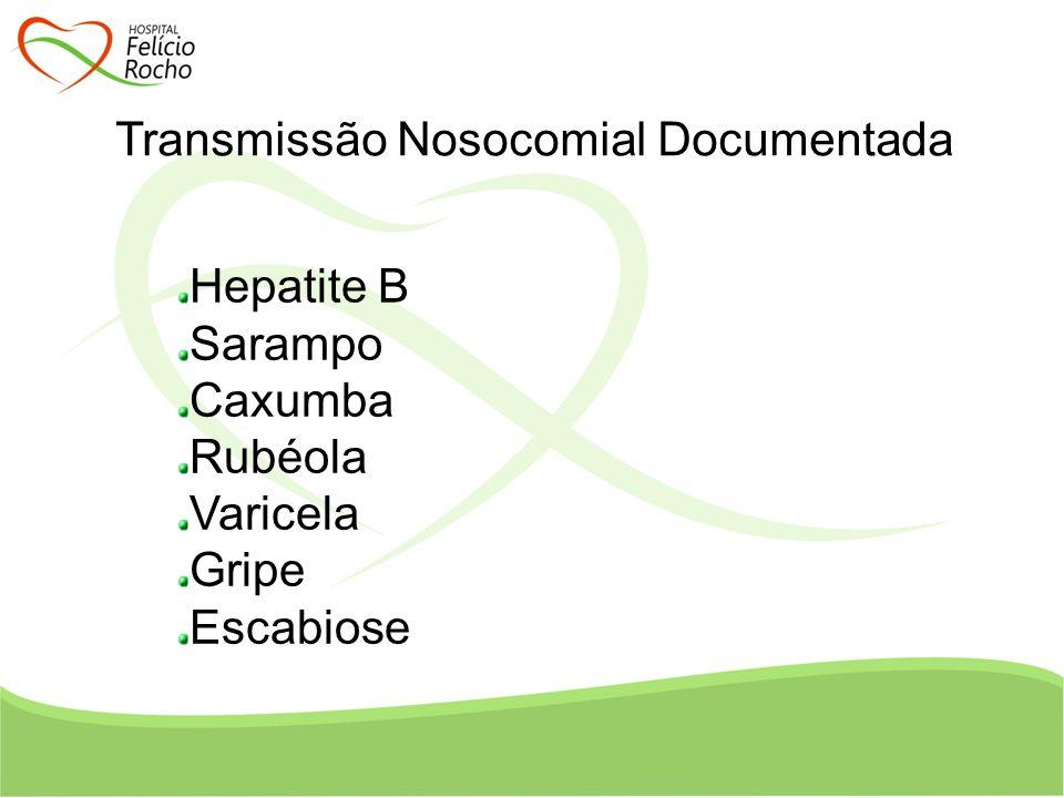 Transmissão Nosocomial Documentada Hepatite B Sarampo Caxumba Rubéola Varicela Gripe Escabiose