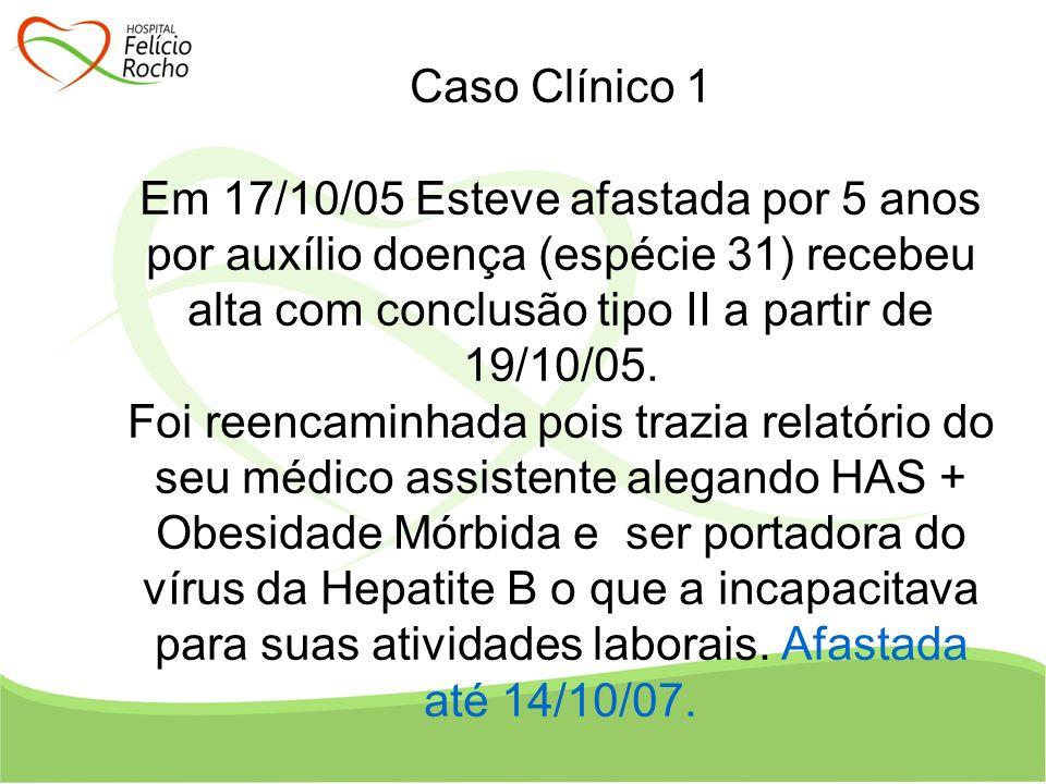 Caso Clínico 1 Em 17/10/05 Esteve afastada por 5 anos por auxílio doença (espécie 31) recebeu alta com conclusão tipo II a partir de 19/10/05. Foi ree