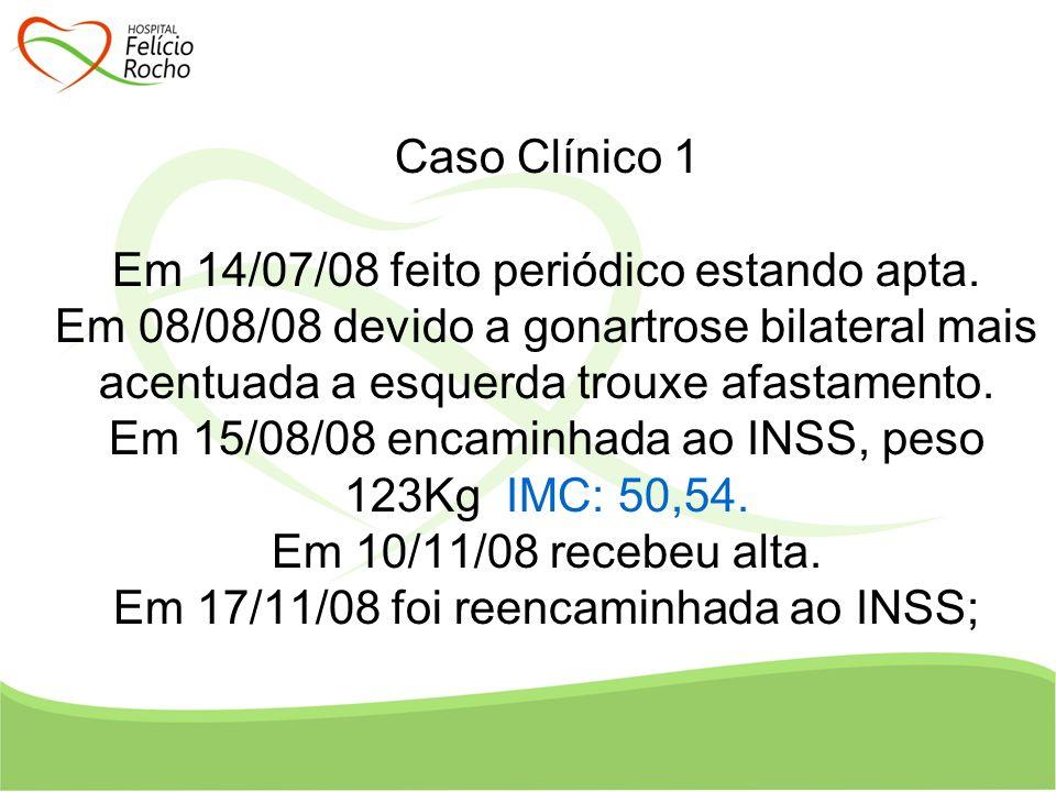 Caso Clínico 1 Benefício espécie 91 concedido até 30/11/11 !!.