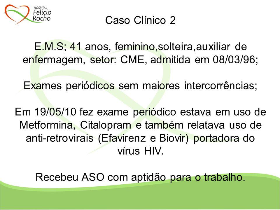 Caso Clínico 2 E.M.S; 41 anos, feminino,solteira,auxiliar de enfermagem, setor: CME, admitida em 08/03/96; Exames periódicos sem maiores intercorrênci