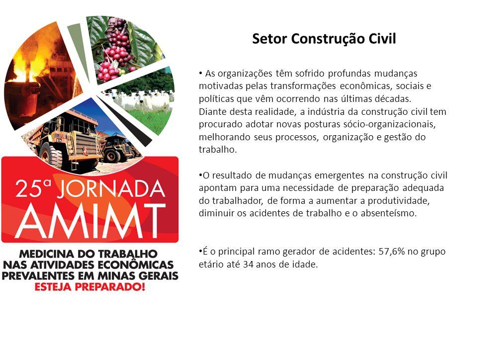 Setor Construção Civil As organizações têm sofrido profundas mudanças motivadas pelas transformações econômicas, sociais e políticas que vêm ocorrendo