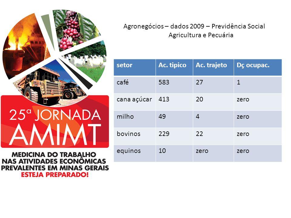 Agronegócios – dados 2009 – Previdência Social Agricultura e Pecuária setorAc. tipicoAc. trajetoDç ocupac. café583271 cana açúcar41320zero milho494zer