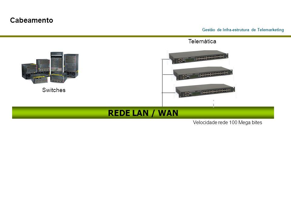 Gestão de Infra-estrutura de Telemarketing REDE LAN / WAN Velocidade rede 100 Mega bites Switches Telemática Cabeamento