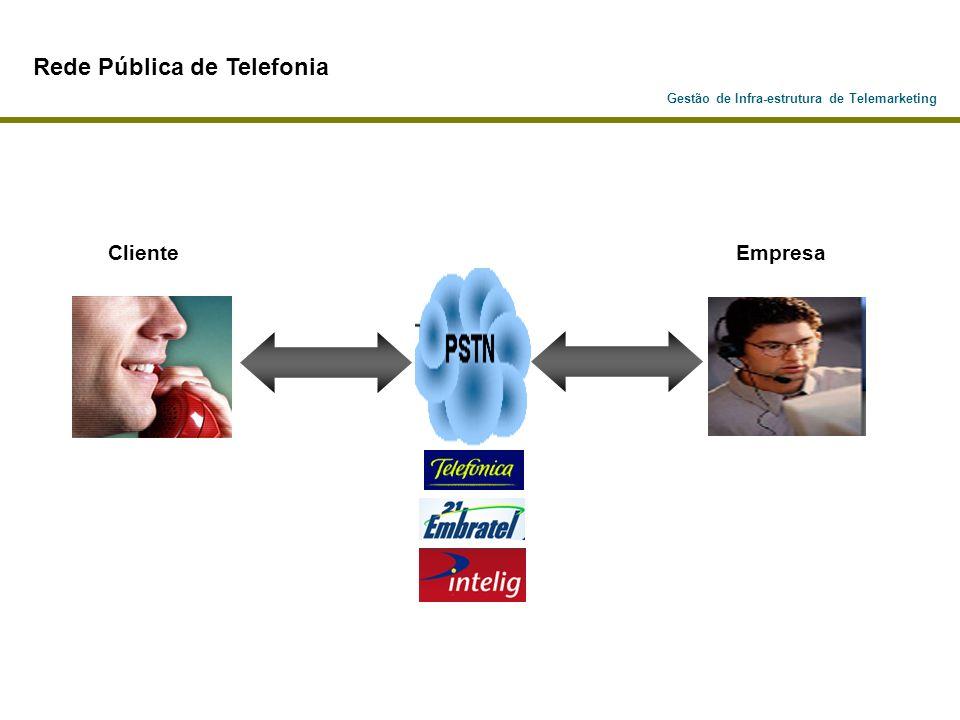 Gestão de Infra-estrutura de Telemarketing Cliente Empresa Rede Pública de Telefonia