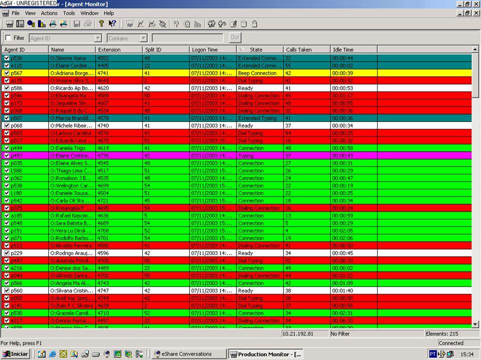 Gestão de Infra-estrutura de Telemarketing