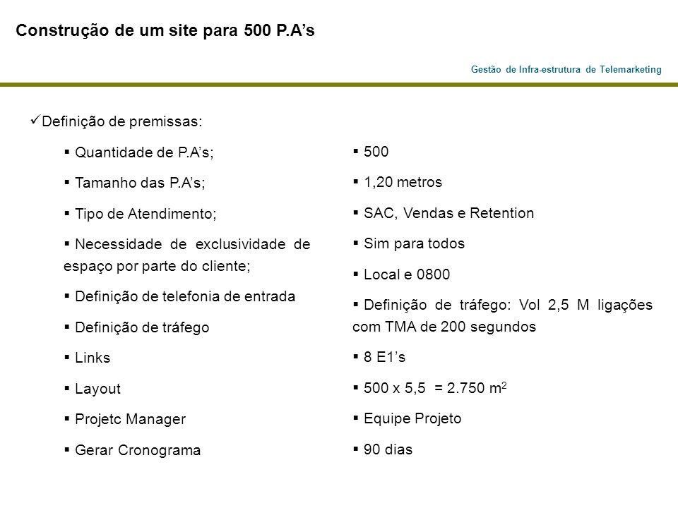 Gestão de Infra-estrutura de Telemarketing Construção de um site para 500 P.As Definição de premissas: Quantidade de P.As; Tamanho das P.As; Tipo de A